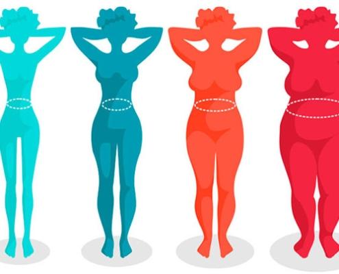 ИМТ, индекс массы тела