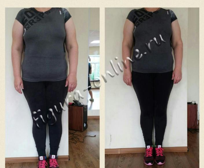 Как похудеть диета лишний вес правильное питание до после